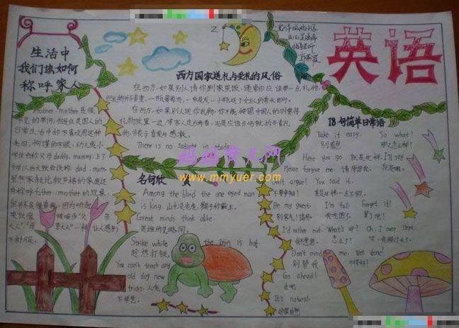 老师最赞的儿童英语手抄报图片大全 5图片