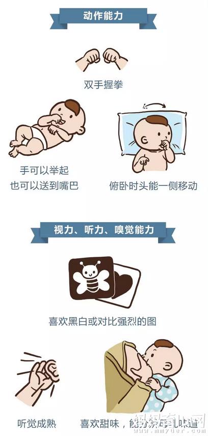 一秒读懂0-3岁宝宝发育指标 做到心中有数