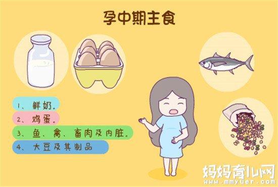 孕妇吃什么宝宝聪明的秘诀 这四类食物孕妈请收好
