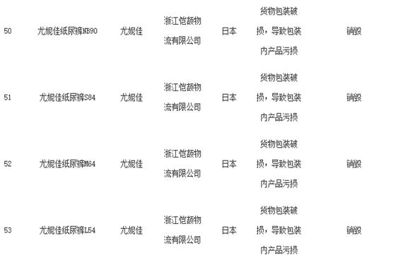 2017曝光不合格纸尿裤名单 22批不合格产品不泛大牌