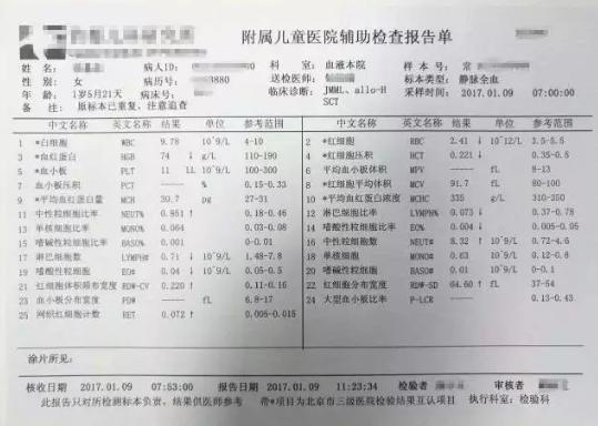 """宝宝常规化验单怎么看 """"人话""""翻译化验单上的重要指标!"""