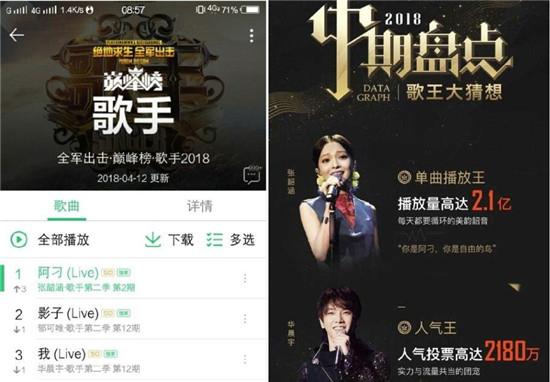 歌手华晨宇获奖有黑幕吗 网友:张韶涵的阿刁才实至名归