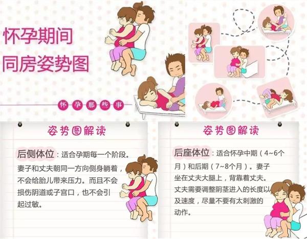 1,后側體位:適合孕期每一個階段的同房姿勢 2,后坐體位:適合懷孕中期圖片