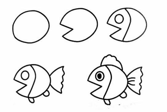 小鱼简笔画:先画出小鱼的身子(椭圆),记得留出嘴巴的位置(三角形)